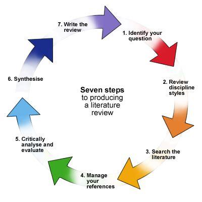 Research Paper Topic Ideas - Explorablecom
