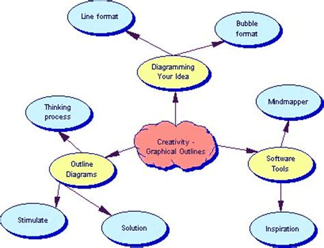 100 Psychology Research Paper Topics - EssayEmpire